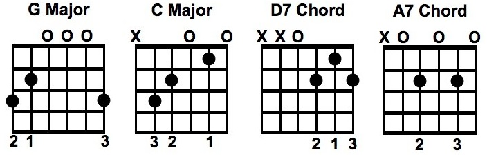 Home On The Range Chords