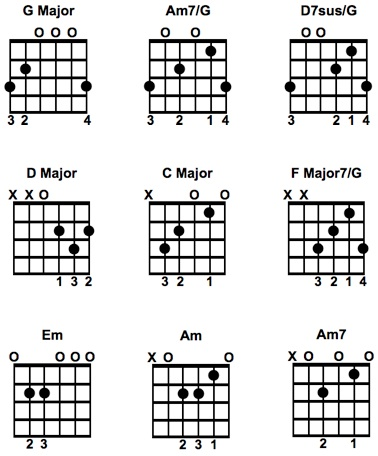 Take It Easy Chords Jpeg