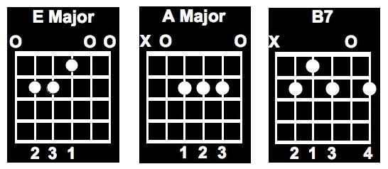 Hot Rod Linclon Chords