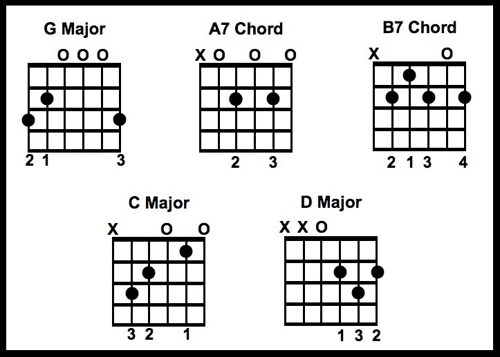 Leroy Brown Chords