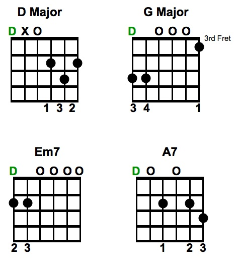 Harvest Moon Chords