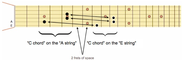 5th Chord Transposing Tool JPEG