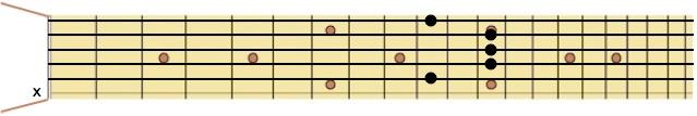 G Bar Chord off 5th string at 10th fret