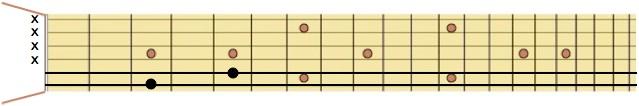 G Power Chord (2 string)