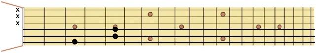 G Power Chord (3 string)