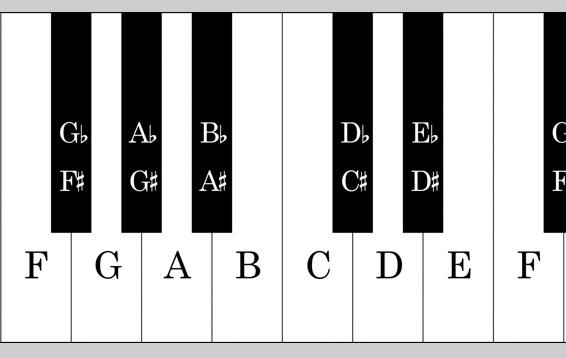 Keyboard Notes JPEG