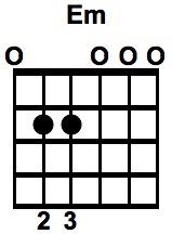 Em chord - labeled