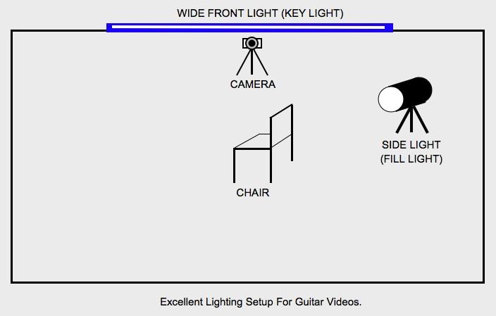LIGHTING SETUP JPEG