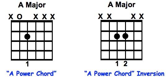 A Power Chord Inversion