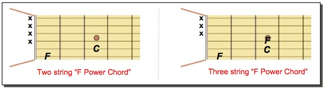 2 and 3 string Power Chord