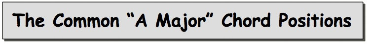 Common A Major Chord Positions