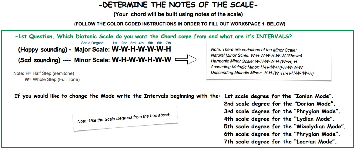 1 Intervals and Modes