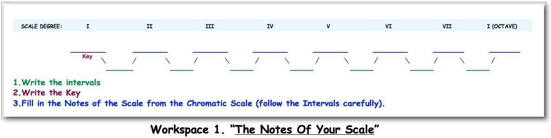 4 Interval Worksheet 1