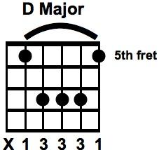 D Major Bar Chord using the A SHAPE 6th string