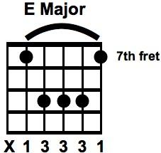 E Major Bar Chord using A SHAPE 5th string