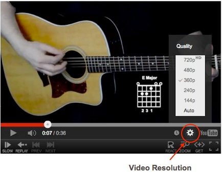 Youtube Video Resolution