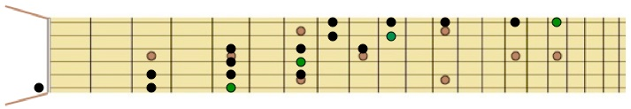 Fully extended Am Pentatonic scale