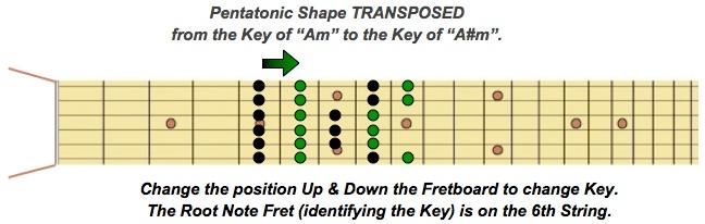 Pentatonic Transposed green arrow JPEG